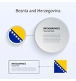 Bosnia and Herzegovina Country Set of Banners vector image vector image