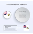 British Antarctic Territory Country Set of Banners vector image vector image
