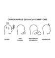coronavirus symptoms infographic on white vector image
