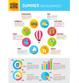 summer flat infographic vector image vector image