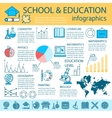 School Education Linear Infographics vector image vector image
