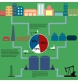 Gas production vector image