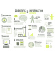 Scientific Method and Information Reports vector image vector image