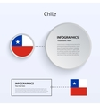 Chile Country Set of Banners vector image