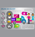 organic food box delivery infographic concept vector image