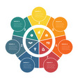 colorful circular infographics from ring and vector image vector image