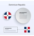 Dominican Republic Country Set of Banners vector image vector image