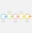 five step timeline infographic colorful round vector image vector image