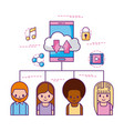 cloud computing community mobile share information vector image vector image