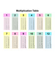 multiplication table chart vector image vector image