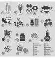 set of typical food allergens for restaurants vector image
