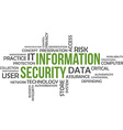 word cloud information security vector image vector image