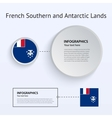 French Southern and Antarctic Lands Country Set of vector image vector image