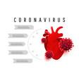 coronavirus medical infographics with human heart vector image vector image