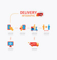 delivery icons flat line infographic design vector image