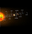 High detailed Solar system poster vector image