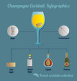 champagne cocktail infographics recipe vector image vector image