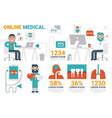 Online Medical Infographic Elements vector image vector image