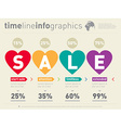 Sale infographic timeline with hearts Time line of vector image vector image
