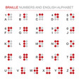 braille number and english alphabet set alphabet vector image