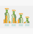 waste management budget infographic diagram vector image
