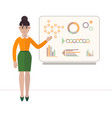 confident woman in glasses is showing presentation vector image