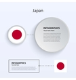 Japan Country Set of Banners vector image