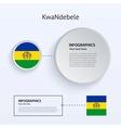 KwaNdebele Country Set of Banners vector image vector image