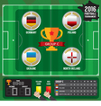European Soccer Cup - Group C vector image