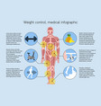measuring body mass medical infographic vector image vector image