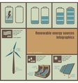 infographics of energy vector image vector image