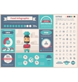 Food flat design Infographic Template vector image