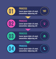 process business infographic chart with steps vector image vector image