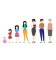 cartoon stages of growth character woman vector image vector image