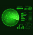 green radar screen with world map digital hud vector image vector image