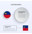 Liechtenstein Country Set of Banners vector image vector image
