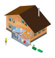 scheme of water supply and heating two-story house vector image