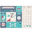 Technology flat design Infographic Template vector image vector image