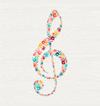 human hand print music note shape concept vector image vector image
