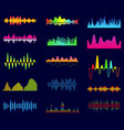 music equalizer audio analog waves studio sound vector image vector image