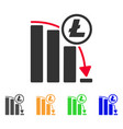 litecoin panic falling chart icon vector image vector image