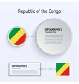 Republic of the Congo Country Set vector image vector image