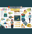 school education and lesson study infographics vector image vector image