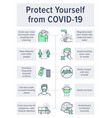 protection from covid19 poster with flat line icon vector image