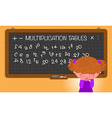 Girl affected by Dyscalculia vector image vector image