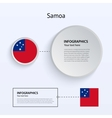 Samoa Country Set of Banners vector image vector image