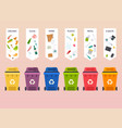 recycle infographic waste types segregation vector image