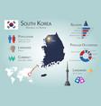 south korea infographics vector image