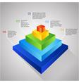 bar colorful diagram vector image vector image