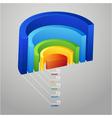 Half - circle colorful 3D diagram vector image vector image